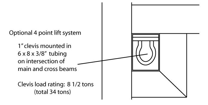lift-system